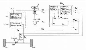 Koyo Electric Power Steering Wiring Diagram