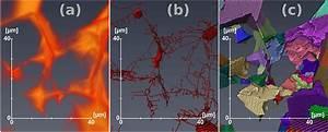 Process Analysis Frontiers Image Segmentation And Analysis Of Pore