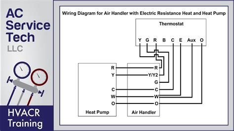 thermostat wiring diagrams   common youtube