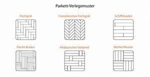 Parkett Muster Arten : die 6 h ufigsten parkett verlegemuster fachhandel f r raumausstattung ~ Markanthonyermac.com Haus und Dekorationen