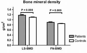 Comparison Of Bmd Between Patients And Controls The Graph