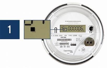 Meter Breaker Ami Testing Billing Test Pattern