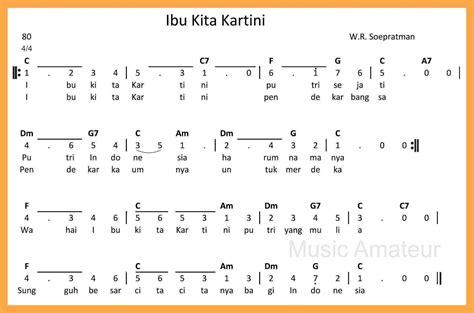Lagu ibu kita kartini with lirik. SEPUTAR MUSIK: Not Angka Ibu Kita Kartini