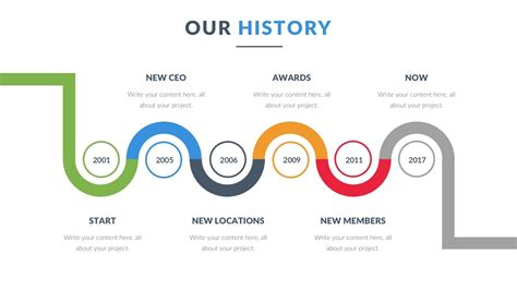 powerpoint templates free 2017 powerpoint timeline template tryprodermagenix org