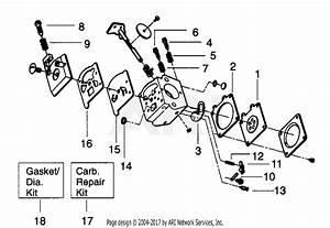Poulan Gti19 Gas Trimmer Parts Diagram For Carburetor Wa