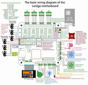 The Basic Wiring Diagram Of The Lerdge Motherboard - The Tutorials