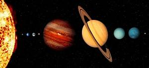 The Solar System and Outer Space: Solar System