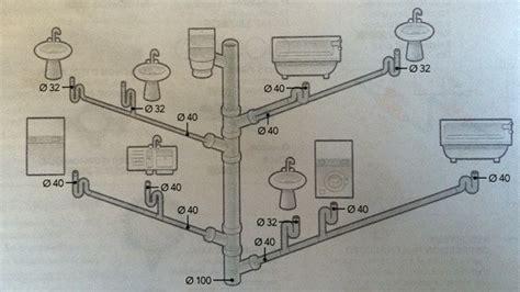 quot 233 vacuation d eau quot les solutions pour la r 233 alisation