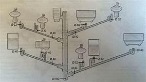 Diamètre Tuyau évacuation Eaux Usées : vacuation d 39 eau les solutions pour la r alisation ~ Dailycaller-alerts.com Idées de Décoration