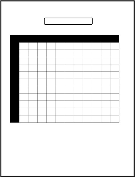 blank multiplication chart  answers