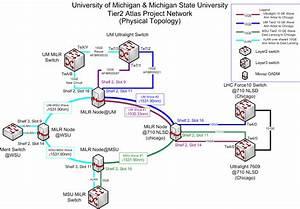Networkplanning