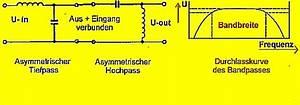 Pi Berechnen : tiefpass hochpass pi filter berechnen elektroforum ~ Themetempest.com Abrechnung