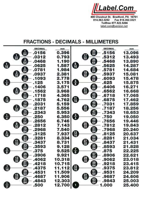 decimal to fraction table fraction chart new calendar template site