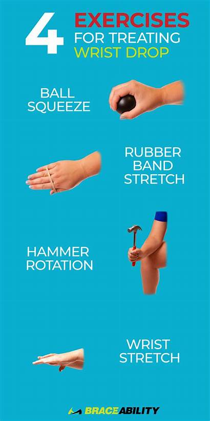 Nerve Radial Wrist Palsy Therapy Hand Drop