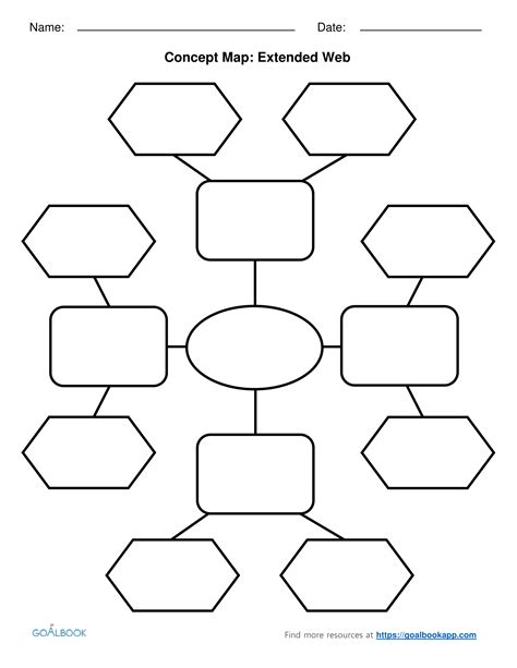 free graphic organizer templates concept mapping udl strategies