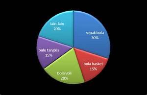 Kabul Wahyu Hidayat  Statistika
