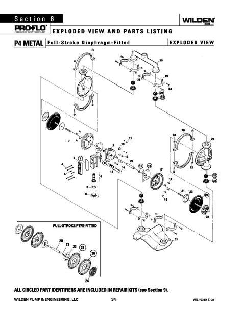 Wilden P4 Original Metal Full Stroke - Pumping Solutions, Inc.