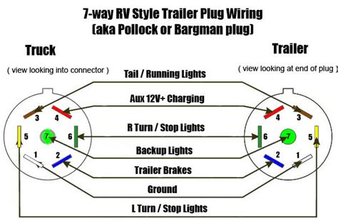 2013 Gmc Trailer Wiring Diagram by A Trailer Brake Question For My 200 Silverado With