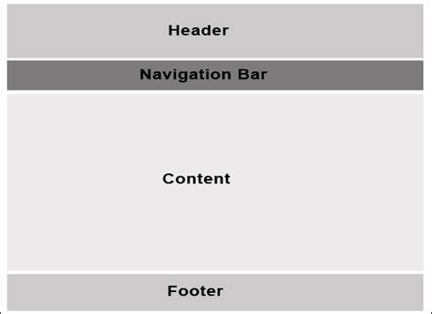Html Header Footer Template by A Simple One Column Layout With Html5