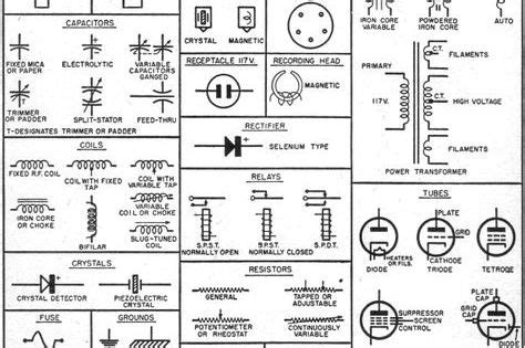 Ford Wiring Schematic Symbol by Standardized Wiring Diagram Schematic Symbols Mobile Pcb