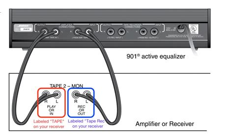 bose 901 equilizer hook up to pioneer sx 737 audiokarma home audio stereo discussion forums