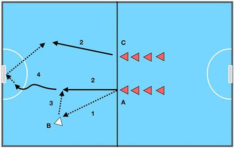 Spielen: Einführung Tchoukball