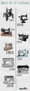 Coches manuales: Evolucion de la maquina de coser a traves del tiempo