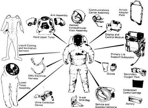 future horizons  apollo space suit