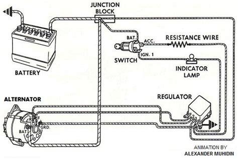 Wiring Diagram Sistem Pengapian Mobil