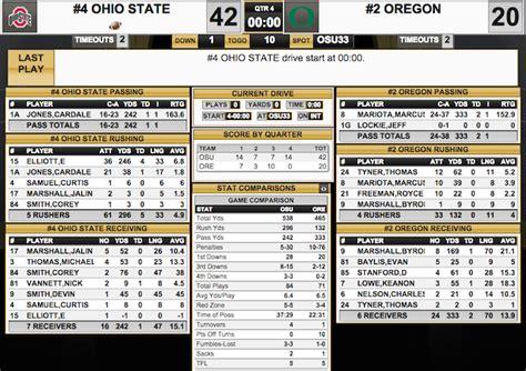 2015 College Football Playoff National Championship: OSU ...