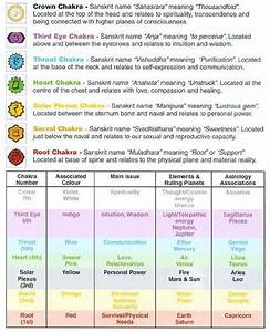 unblocking chakras | Chakras are also associated with the ...