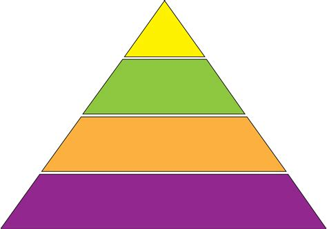 clipart free healthy food pyramid clipart clip of pyramid clipart