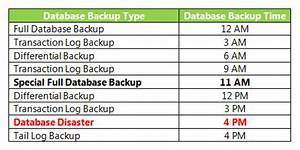 server backup plan tomhewitt org gtgt 23 nice it backup With data backup plan template