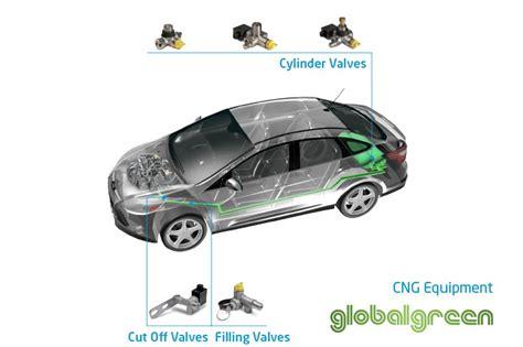 auto alimentate a metano di serie ricambi veicoli di serie o e m a metano