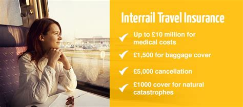 Medical protection outside the u.s. Interrail Travel Insurance | by Holiday Extras