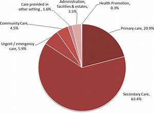 The Epidemiology Of Cardiovascular Disease In The Uk 2014