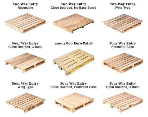 best deck size 17 best ideas about standard pallet size on pinterest purple color code high deck and