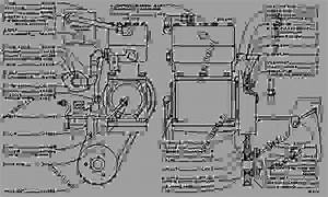 Air Compressor And Drive - Engine
