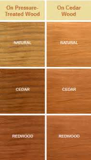 flood clear wood finish cwf uv
