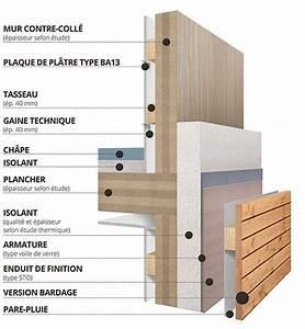 Les Constructeur De L Extreme Maison En Bois : construction maisons en bois massif alsace ~ Dailycaller-alerts.com Idées de Décoration