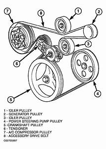 2007 Jeep Grand Cherokee Serpentine Belt Diagram