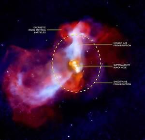 une eruption au sein d39une galaxie With forum plan de maison 9 definition trou noir supermassif futura sciences