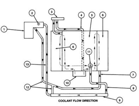 Lincoln Town Car Looking For Hose Diagrams