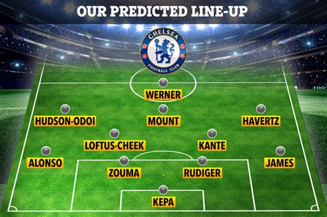 How Chelsea could line-up at Brighton with Thiago Silva ...