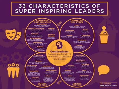 traits    inspiring leaders leadership