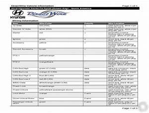 2014 Hyundai Santa Fe Ignition Wiring Diagram