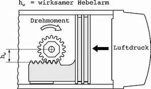 Drehmoment Welle Berechnen : pneumatische schwenkantriebe air torque gmbh ~ Themetempest.com Abrechnung