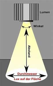 Beleuchtungsstärke Berechnen : wir sind heller lumen zu lux umrechnung online berechnung ~ Themetempest.com Abrechnung