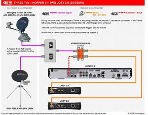0c484 Dish 722 Wiring Diagram