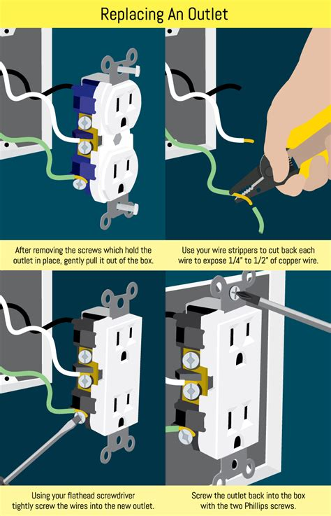 how to fix a light switch conduct electrical repairs on outlets and switches fix com